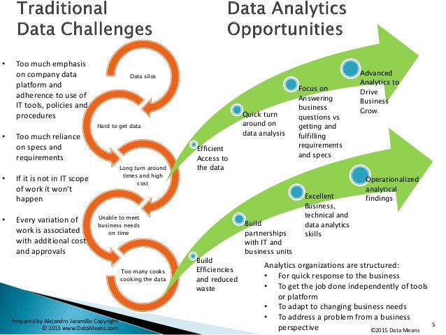 rondell data corporation study question analysis Discussion questions to assign 1 why does conflict exist between the  departments at custom chip, inc 2 analyze workflow.