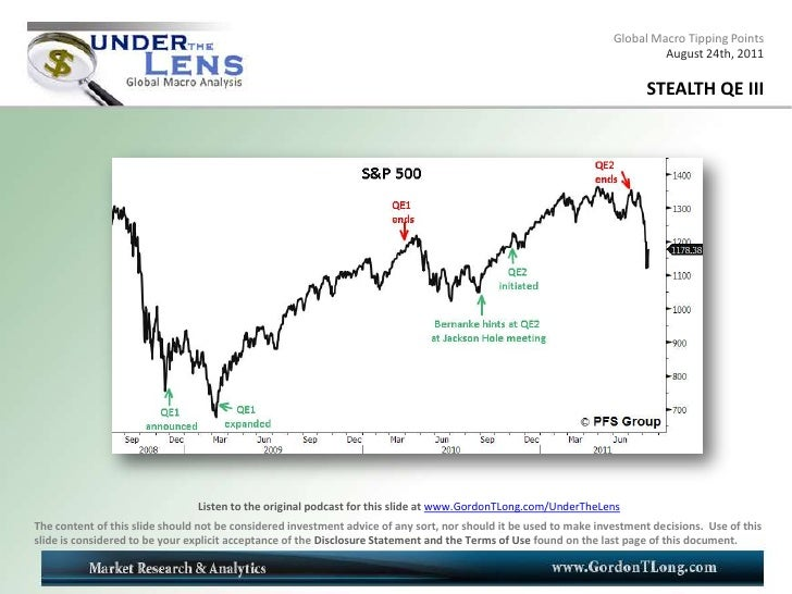 Global Macro Tipping PointsAugust 24th, 2011<br />STEALTH QE III<br />Listen to the original podcast for this slide at www...