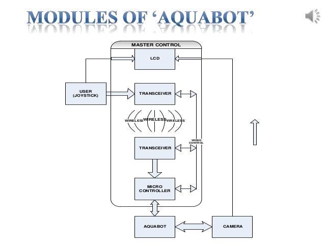 underwater robot 16