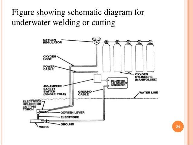 underwater welding, wiring diagram