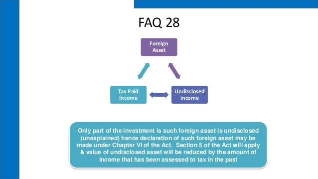 Undisclosed foreign income and assets and imposition of ...