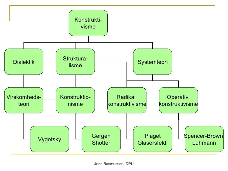 luhmann systemteori