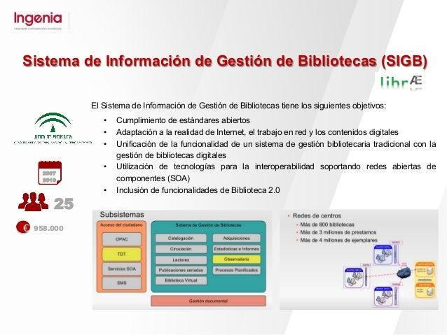 Sistema de Información de Gestión de Bibliotecas (SIGB) Arquitectura tecnológica El diseño de la arquitectura de LibrÆ se ...