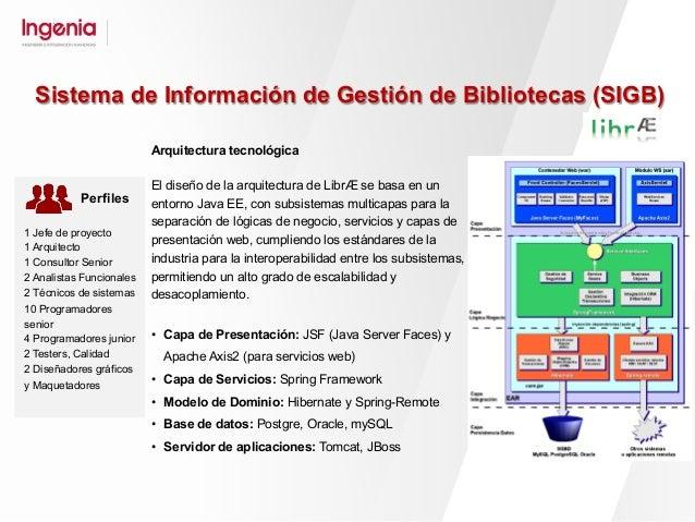Sistema de gestión de los Colegios Oficiales de Aparejadores y Arquitectos de Cádiz, Granada, Huelva, Jaén y Málaga. Siste...