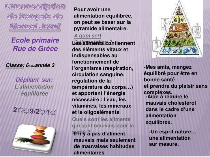Circonscription de français de Menzel Jemil<br />Pour avoir une alimentation équilibrée, on peut se baser sur la pyramide ...