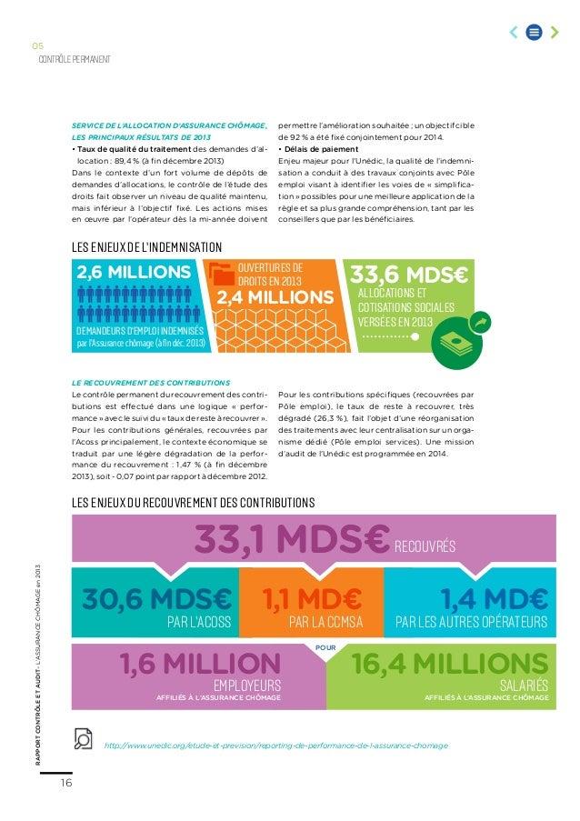 L 39 assurance ch mage en 2013 rapport contr le et audit for Bureau assurance emploi