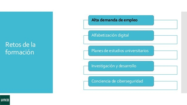 Defensa de los estados democráticos en el Ciberespacio: La formación como capacidad estratégica Slide 3