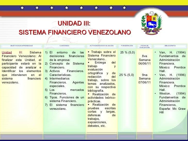 Unefa Finanzas I Plan De Evaluación 12 Mayo De 2011