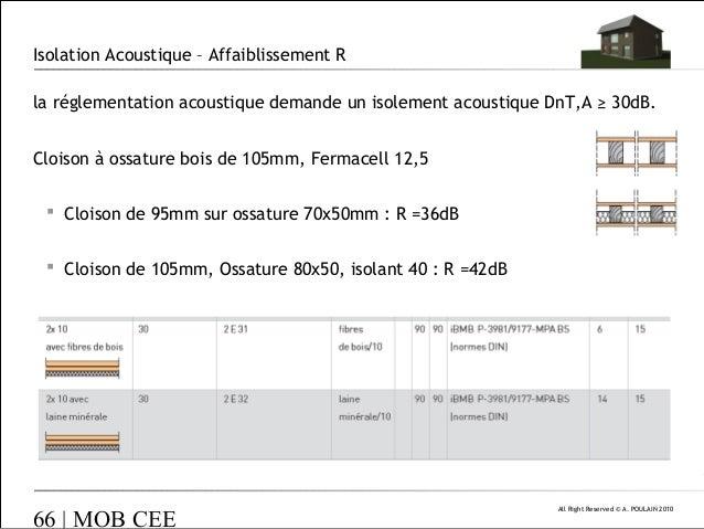 Isolation Phonique Maison Ossature Bois Trendy Brique Chanvre