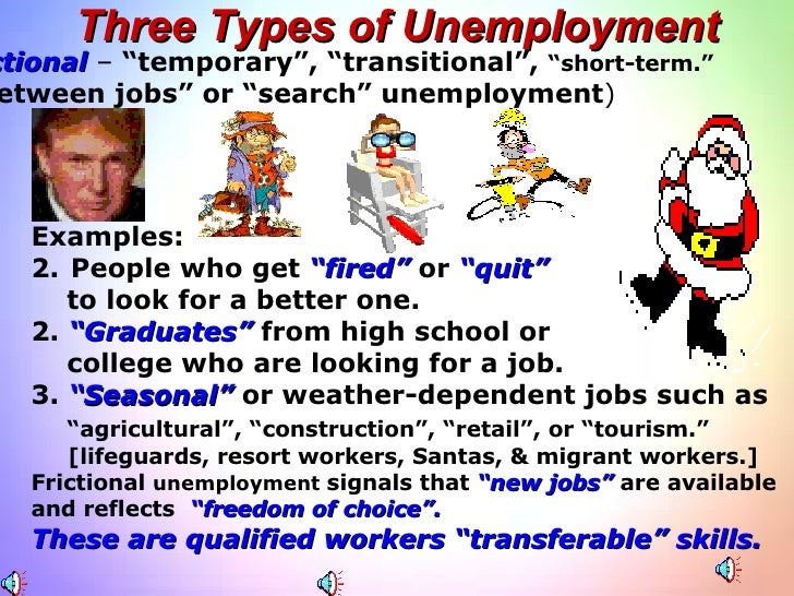 the three types of unemployment are