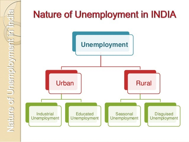 an introduction to the analysis of indias economy The economic development in india followed socialist-inspired politicians for most of its independent history, including state-ownership of many sectors.