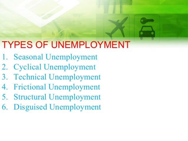TYPES OF UNEMPLOYMENT 1. Seasonal Unemployment 2. Cyclical Unemployment 3. Technical Unemployment 4. Frictional Unemployme...