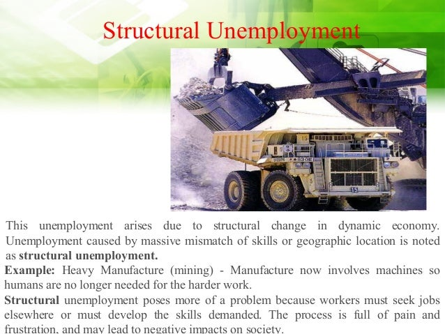 Structural Unemployment This unemployment arises due to structural change in dynamic economy. Unemployment caused by massi...
