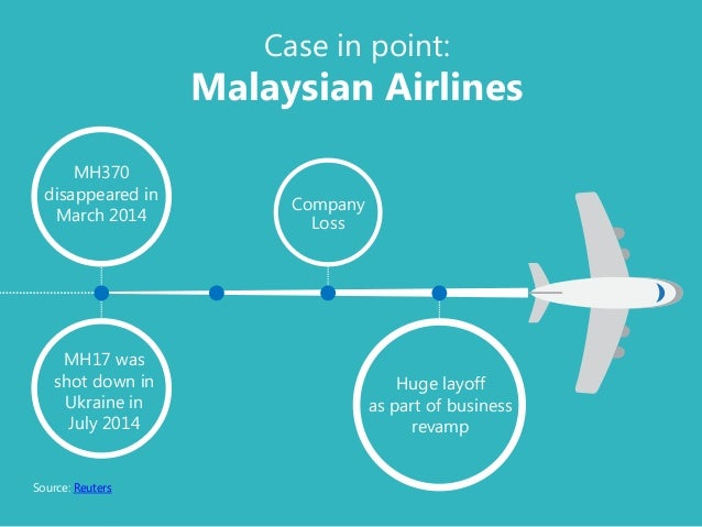 Case in point: Source: Reuters Malaysian Airlines MH17 was shot down in Ukraine in July 2014 Company Loss MH370 disappeare...