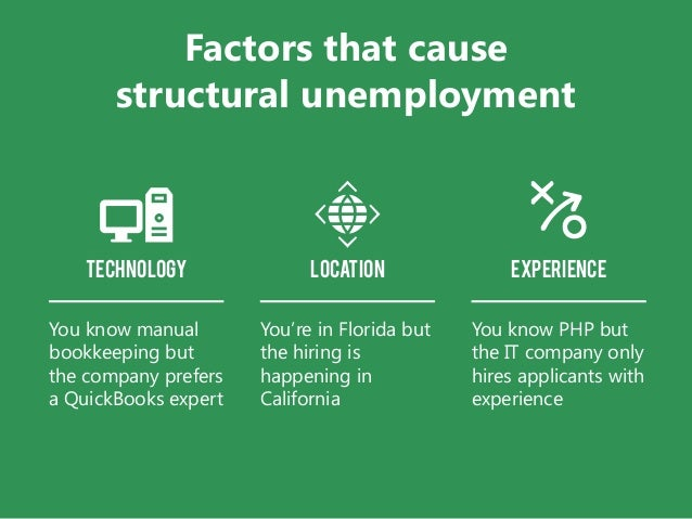 philippines factors causing unemployment Main causes and effects of unemployment  graduates when the latter start looking for a job are the effects that demographic and psychological factors have on them.