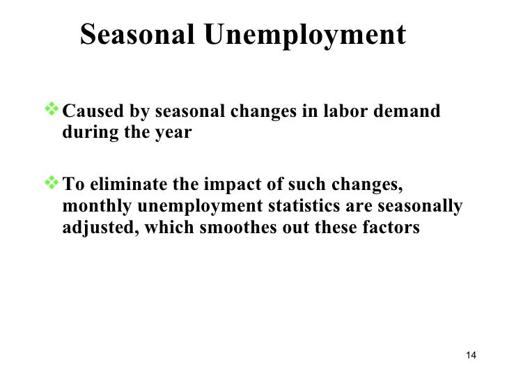impact of taxes on structural unemployment Causes of unemployment in the united states discusses the causes of us unemployment and strategies for reducing it job creation and unemployment are affected by factors such as economic conditions, global competition, education, automation, and demographics.