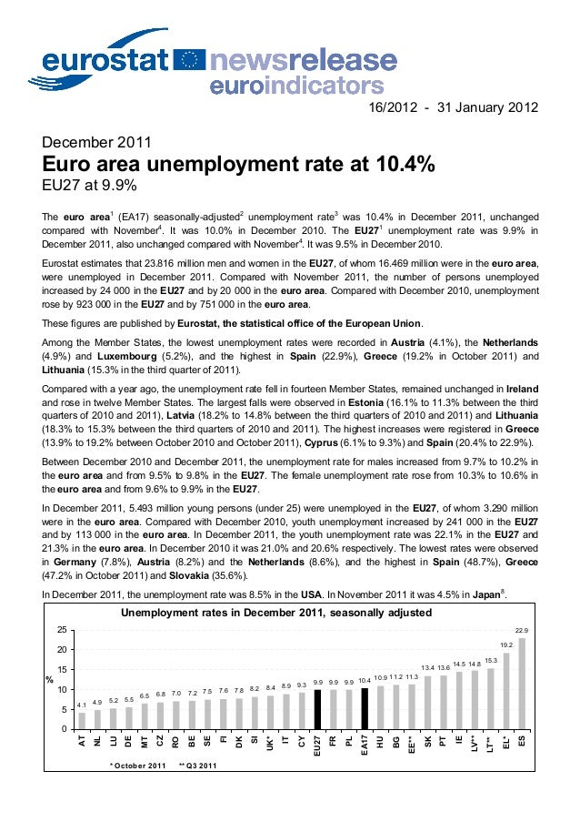 16/2012 - 31 January 2012 December 2011 Euro area unemployment rate at 10.4% EU27 at 9.9% The euro area1 (EA17) seasonally...