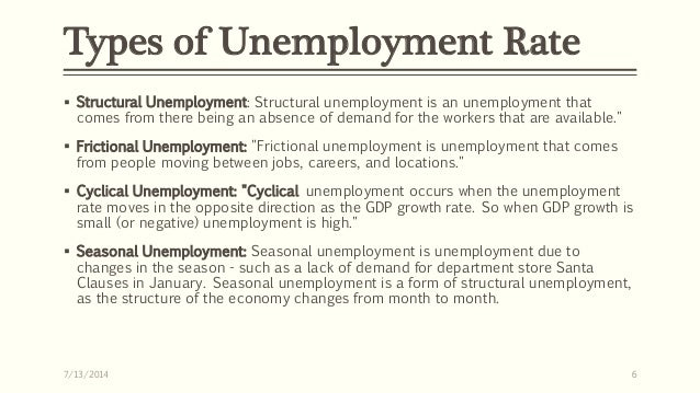Unemployment Types: Frictional, Structural and Cyclical Unemployment