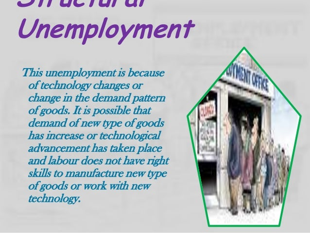 educated unemployment in india wikipedia