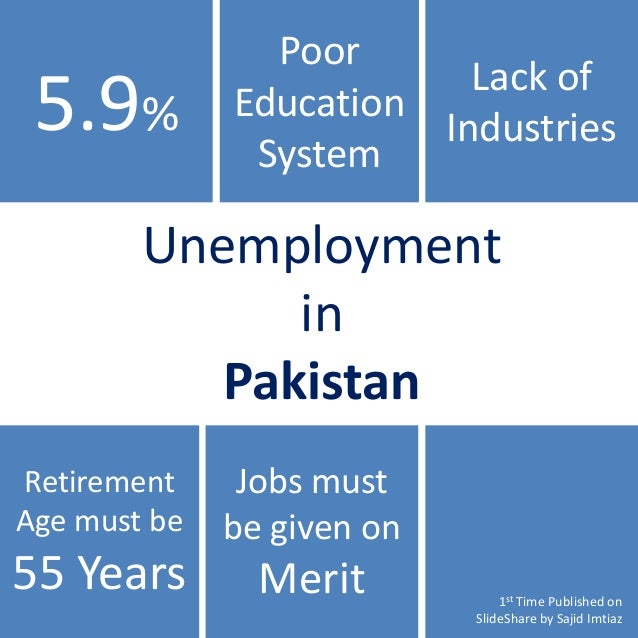 5.9% Jobs must be given on Merit Retirement Age must be 55 Years Lack of Industries Poor Education System Unemployment in ...