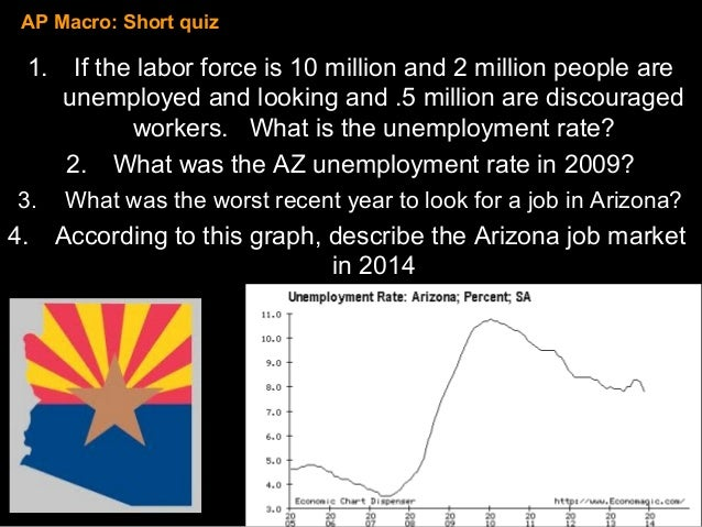 AP Macro: Short quiz  1.  3.  4.  If the labor force is 10 million and 2 million people are unemployed and looking and .5 ...