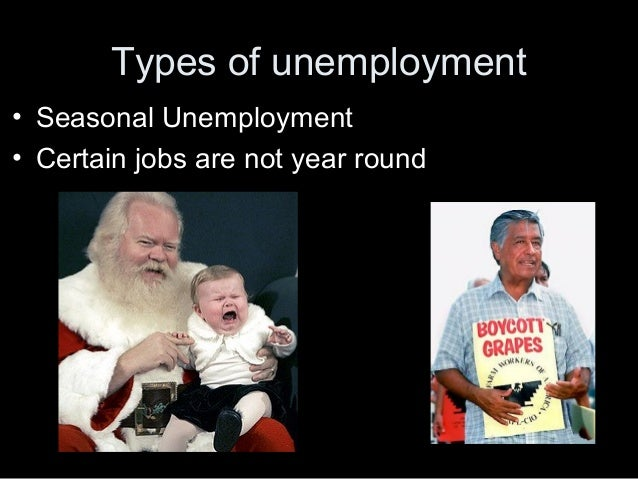types of unemployment essay Policies to reduce demand deficient unemployment syllabus: evaluate  government policies to deal with the different types of  past paper essay may  2010.