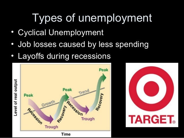 types of unemployment essay Category: essays, paragraphs and articles on november 28, 2015 by gyan   types: unemployment may be categorized as follows: seasonal unemployment.