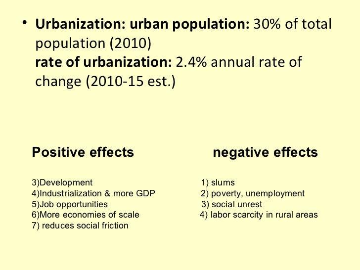 Unemployment & urbanisation