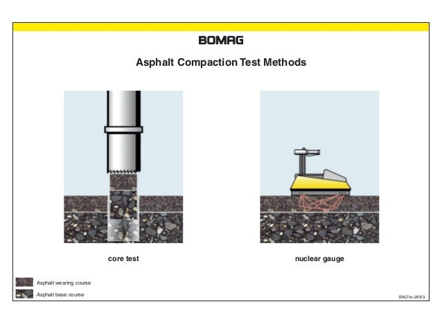 Nociones sobre compactadores for 98 soil compaction