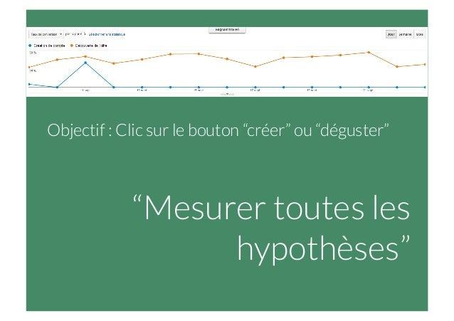 """Objectif : Clic sur le bouton """"créer"""" ou """"déguster"""" """"Mesurer toutes les hypothèses"""""""