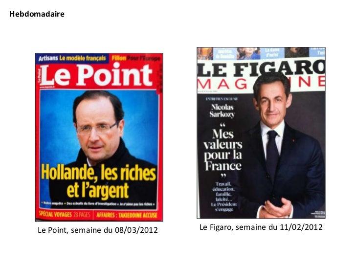 Hebdomadaire      Le Point, semaine du 08/03/2012   Le Figaro, semaine du 11/02/2012