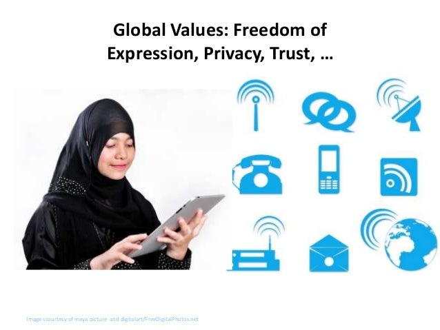 Beliefs, Attitudes and Users Shaping Freedom of Expression ...