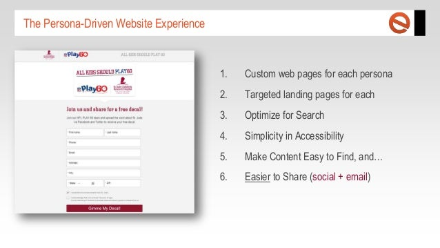 The Persona-Driven Website Experience  1.  Custom web pages for each persona  2.  Targeted landing pages for each  3.  Opt...