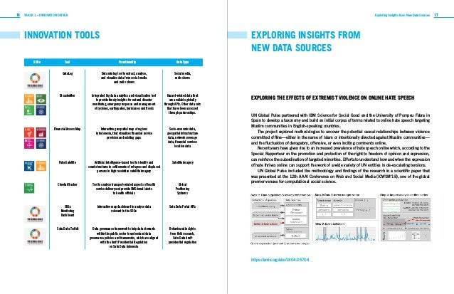 17Exploring Insights from New Data Sources16 TRACK 1 – INNOVATION DRIVER SDGs Tool Functionality Data Type QataLog SDGs Mo...