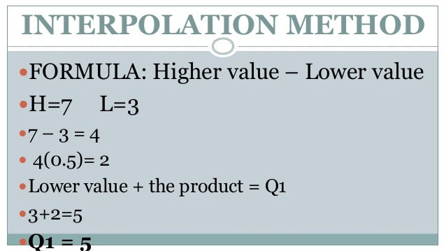 Measures of Position for Ungroup Data
