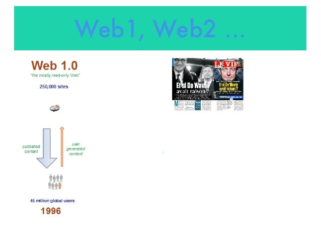 Web1, Web2 ...