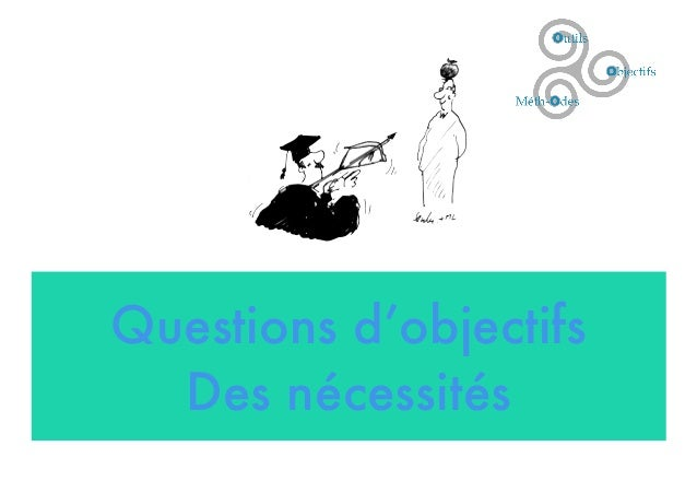 Questions d'objectifs Des nécessités