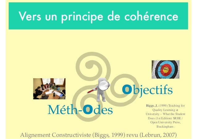 Vers un principe de cohérence Alignement Constructiviste (Biggs, 1999) revu (Lebrun, 2007) Objectifs Méth-Odes Biggs. J. (...