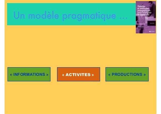 Un modèle pragmatique ...  « INFORMATIONS » «ACTIVITES » « PRODUCTIONS »