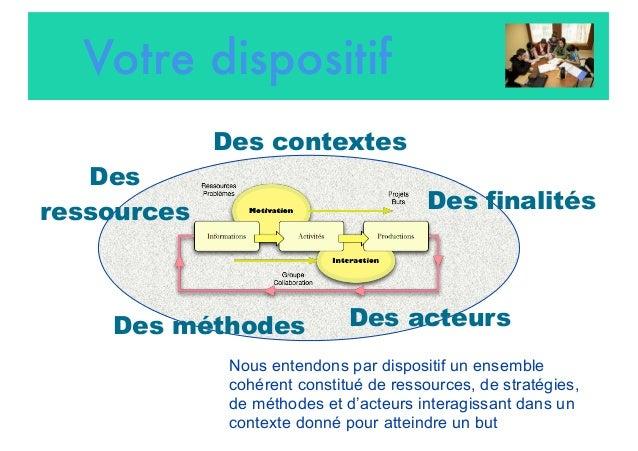 Votre dispositif Des ressources Des contextes Des acteurs Des finalités Nous entendons par dispositif un ensemble cohérent...