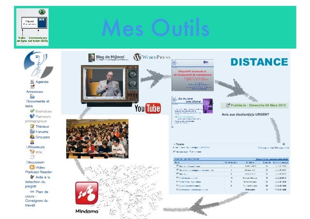 Mes Outils DISTANCE