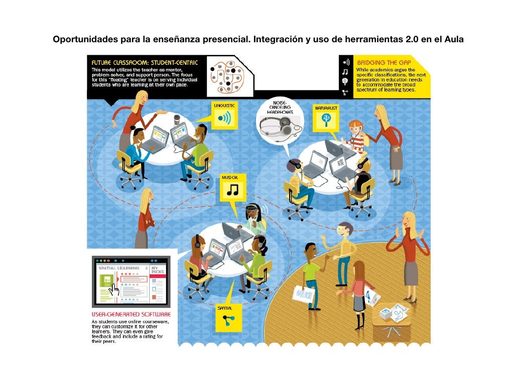 Oportunidades para la enseñanza presencial. Integración y uso de herramientas 2.0 en el Aula