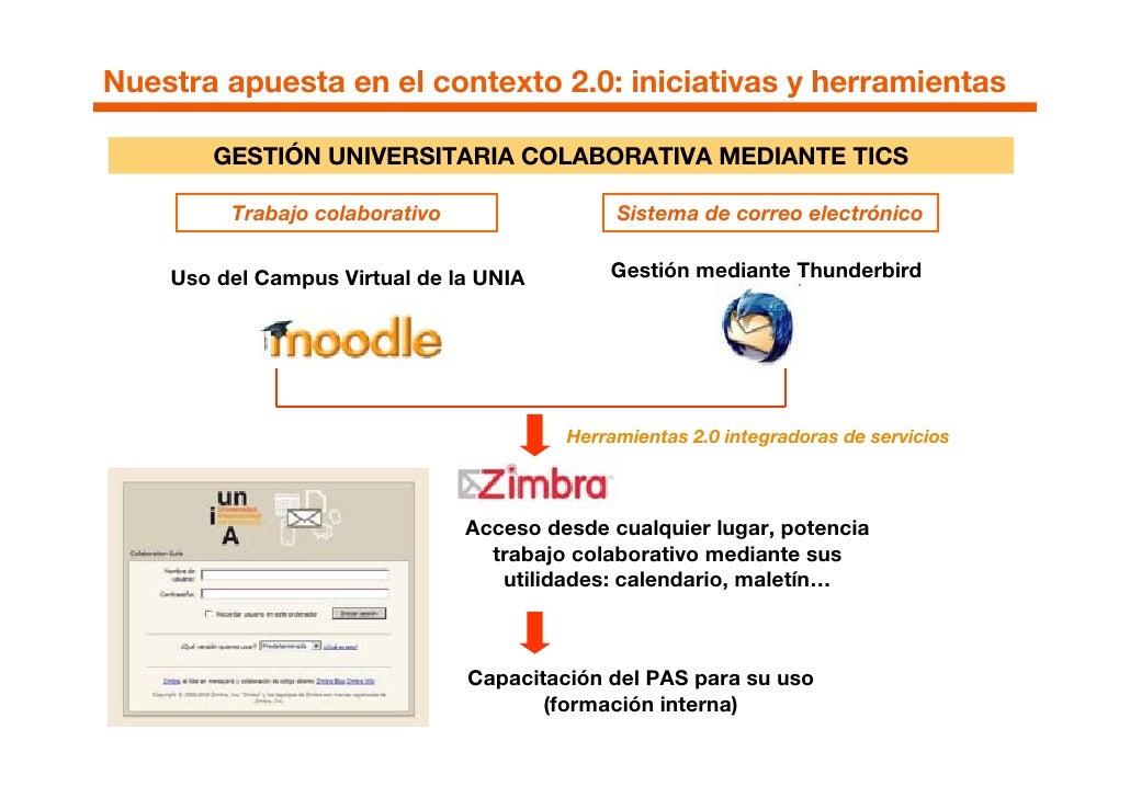 Nuestra apuesta en el contexto 2.0: iniciativas y herramientas         GESTIÓN UNIVERSITARIA COLABORATIVA MEDIANTE TICS   ...