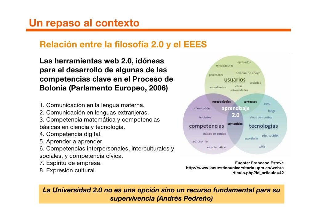 Un repaso al contexto   Relación entre la filosofía 2.0 y el EEES   Las herramientas web 2.0, idóneas   para el desarrollo...