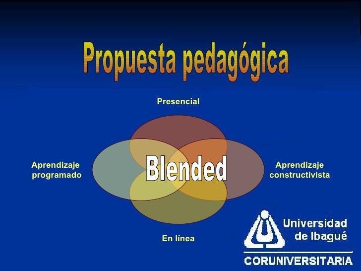 Ingles Virtual Unibague Slide 3