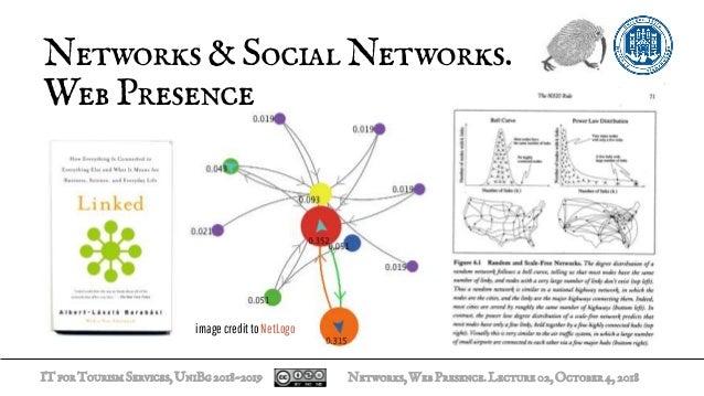 ITforTourismServices,UniBg2018-2019 Networks&SocialNetworks. WebPresence Networks,WebPresence.Lecture02,October4,2018 imag...