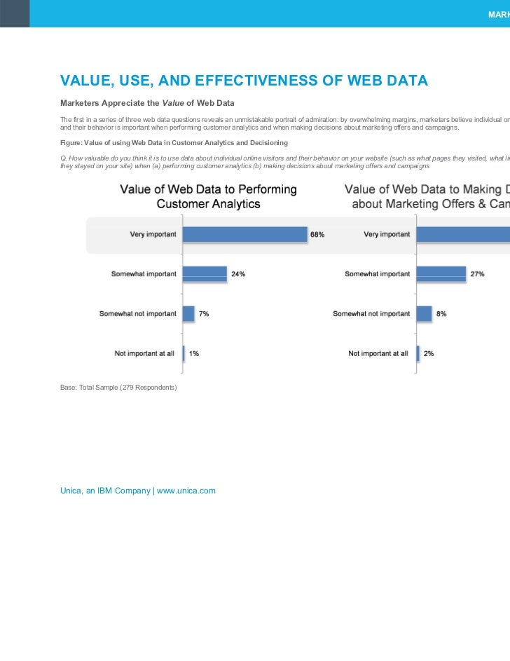 MARKETING SUCCESS STARTS WITH U™VALUE, USE, AND EFFECTIVENESS OF WEB DATAMarketers Appreciate the Value of Web DataThe fir...