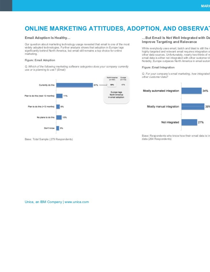MARKETING SUCCESS STARTS WITH U™ONLINE MARKETING ATTITUDES, ADOPTION, AND OBSERVATIONSEmail Adoption Is Healthy…          ...
