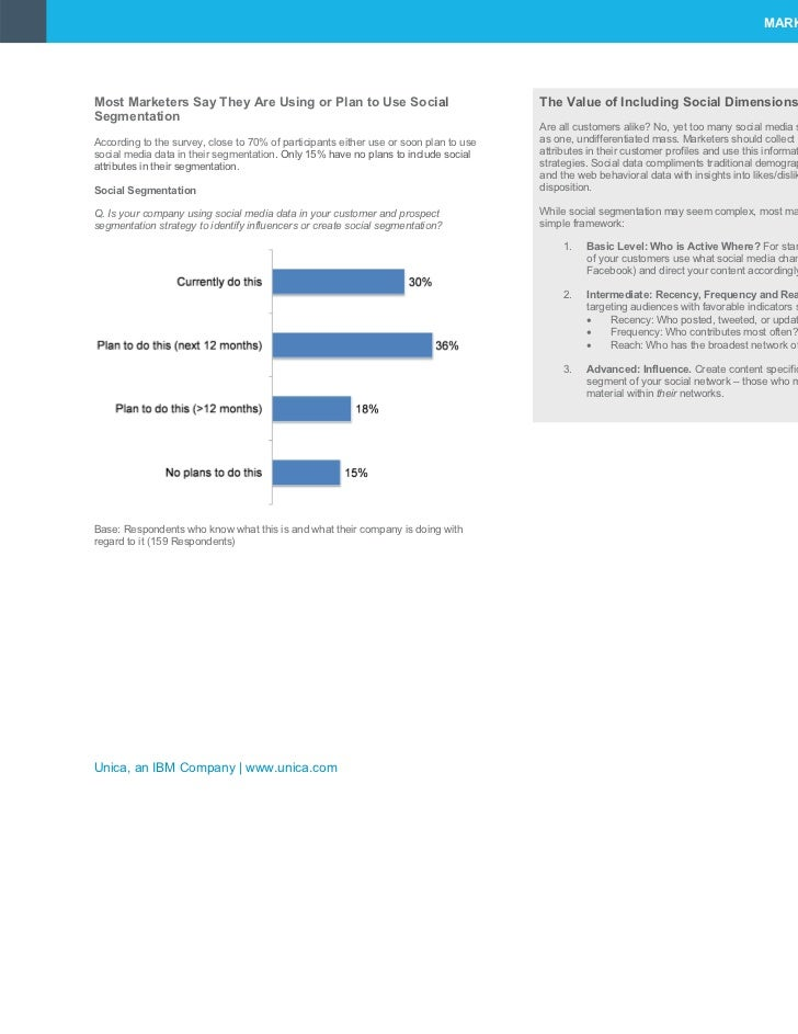 MARKETING SUCCESS STARTS WITH U™Most Marketers Say They Are Using or Plan to Use Social                                The...