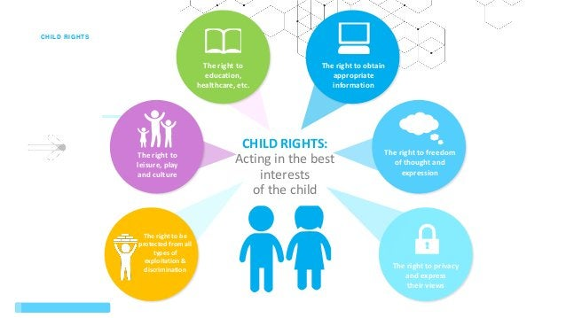 The child rights framework Child rights in the digital era The CRC sets out the civil, political, economic, social, and cu...